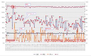 地震の深さ、M、位置データ.jpg